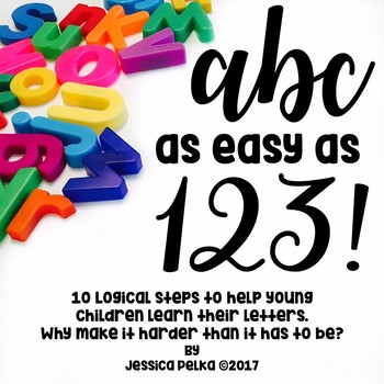 Learn ABCs the easy way! Wall Cards, Printing Books, Practice Pages