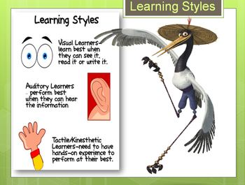 Learn About Learning Styles