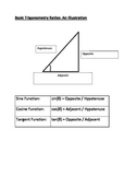 Learn All About Trigonometry Ratios
