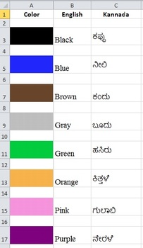 Learn Color Names in Kannada language