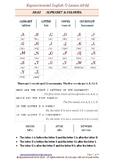 A0.02 - Alphabet & Colors