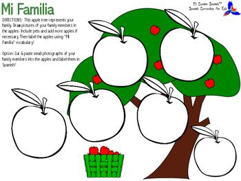 Learn Family Members in Spanish!