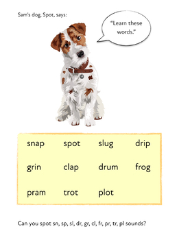 Learn Initial Double Consonant Sounds (sn, sp, dr) Learn To Read With Phonics