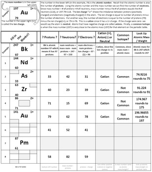 learn isotope notation periodic table worksheet randomized by john weisenfeld. Black Bedroom Furniture Sets. Home Design Ideas