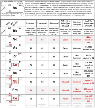 Atomic dimensions worksheet answers