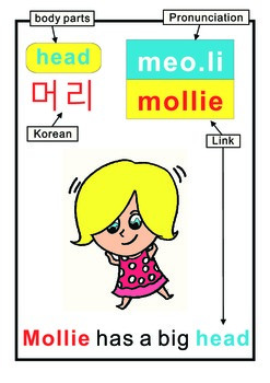 Learn Korean 'body parts' with Mnemonics