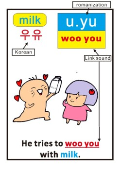 Learn Korean food words with Mnemonics + flash cards
