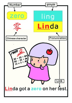 Learn Chinese Numbers using Super-Mnemonics