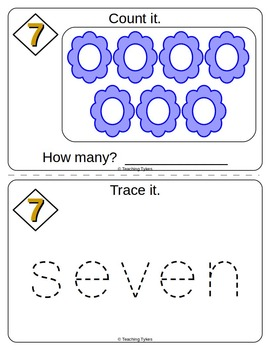 Number Seven Number Sense and Numeration Interactive Book