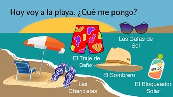 Learn Names of Clothing in Spanish! (Presentation with Q&A)