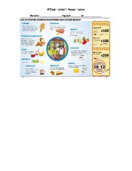 Learn Spanish Food Vocabulary - La comida escolar