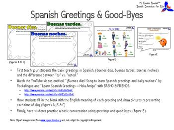 Learn Spanish Greetings!