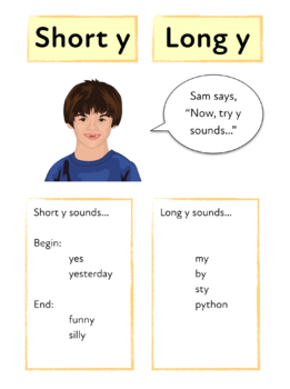 Learn The Phonic Sound y (silly and funny) Learn To Read With Phonics
