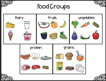 Learn Then Write-Food Groups-Vocabulary for ELLs