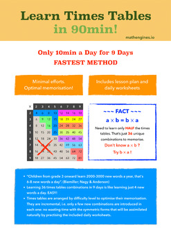 Learn Times Tables in 90min incl. Worksheets