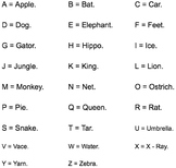 Learn Your ABC.