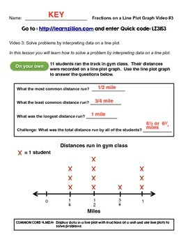 Fractions on a Line Plot Packet (for use with Learn Zillion)   CCSS: 4.MD.4: