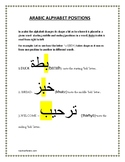 Learn about Arabic alphabet position