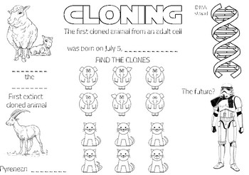 Learn about Cloning