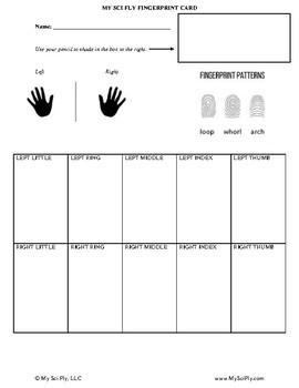 Learn about Fingerprints!