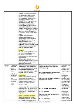 Foreign Cultures Lesson Plans for Special Education