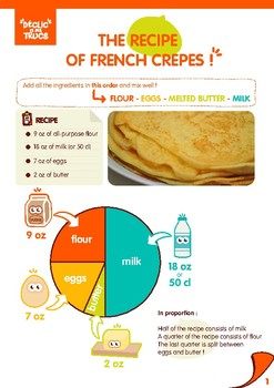 Learn about fractions and make delicious crepes !