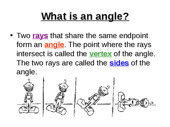 Learn about the  4 types of angles