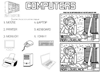 Learn about the Age of Computers