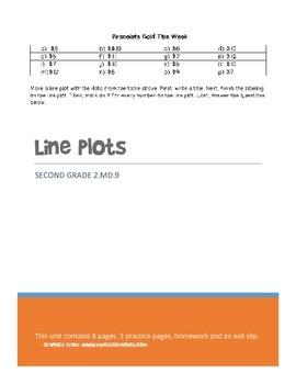 Learn and Create Line Plots 2.MD.9