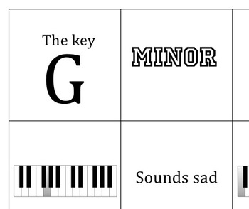 Learn basic piano in class (keys, chords, octaves) with workstations