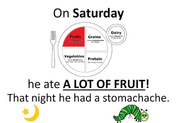 Learn the Food Plate using the Hungry Caterpillar Story Thematic Unit