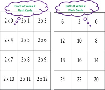 Learn the Multiplication Facts in 8 Weeks