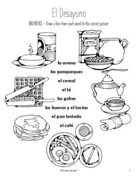 Learn the Names of Food in Spanish!