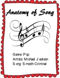 """Learn the Parts of Song - Breaking Down Michael Jackson's """"Smooth Criminal"""""""