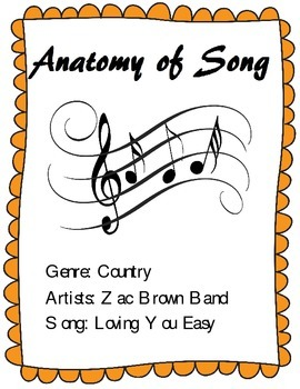 """Learn the Parts of a Song - Analysis of Zac Brown Band's Hit """"Loving You Easy"""""""