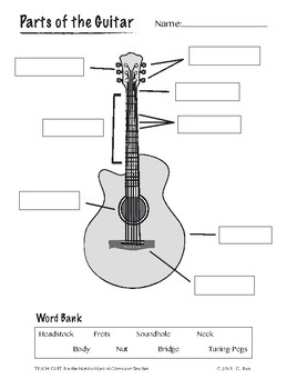 Learn the Parts of the Guitar!