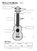 Learn the Parts of the Ukulele!