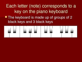 Learn the musical alphabet the piano keyboard