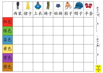 Learn the topic of Clothes in Chinese through Tic Tac Toe / Connect 5