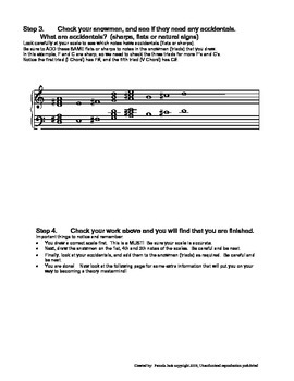 Music Theory Learn to Write Major Scale with Primary Triads