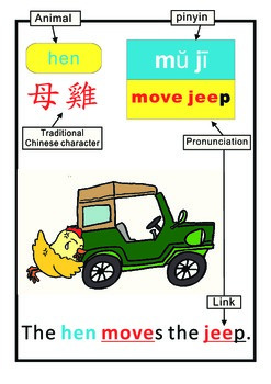 Learn to speak Chinese animal names with Mnemonics
