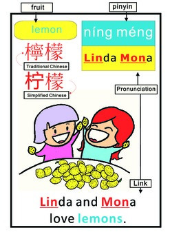 Learn Chinese fruit names with Mnemonics
