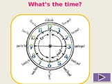 Learn to tell the time - PowerPoint