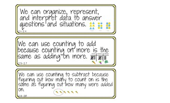LearnZillion First Grade: Kep concepts