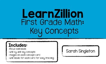 LearnZillion First Grade: Key concepts