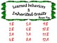 Learned Behaviors & Inherited Traits Task Cards