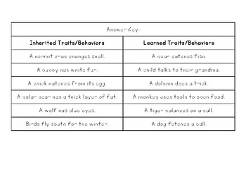 Learned vs. Inherited Trait Sort