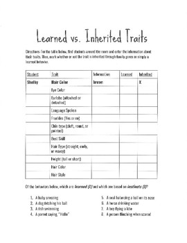 Inherited Traits Worksheets Teaching Resources | Teachers Pay Teachers