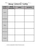 Learner Profile Inquiry Activity