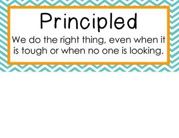 Learner Profile Mini Posters